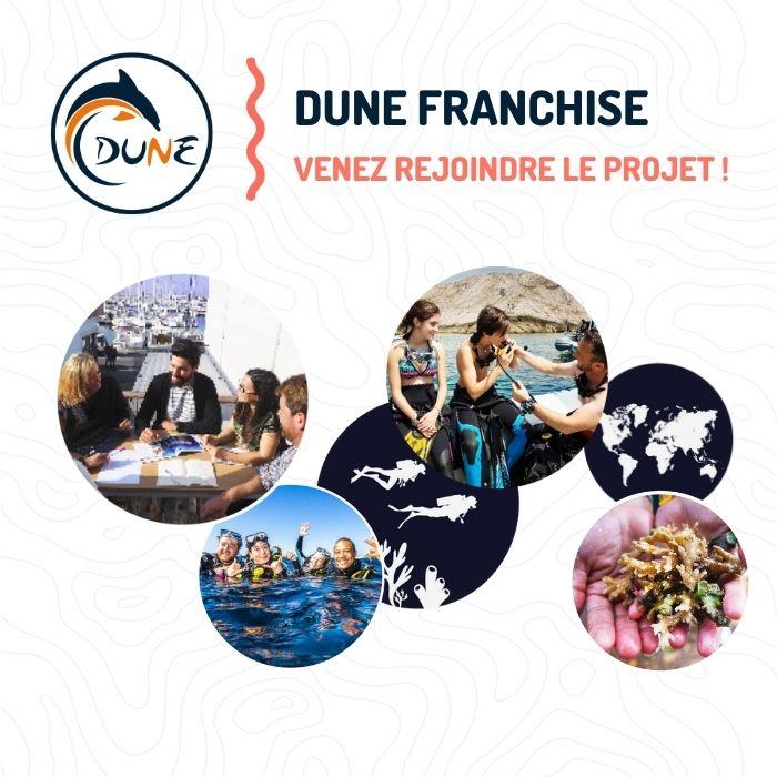 Dune Franchise - Venez rejoindre le projet !